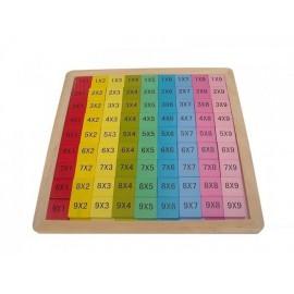 Table de multiplication en bois pour enfant
